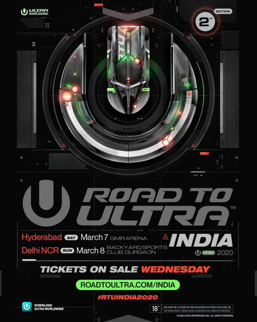 Road to ultra-india